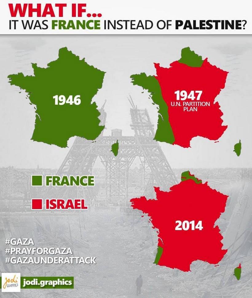 Palestine : Que feriez vous si la France était colonisée ?