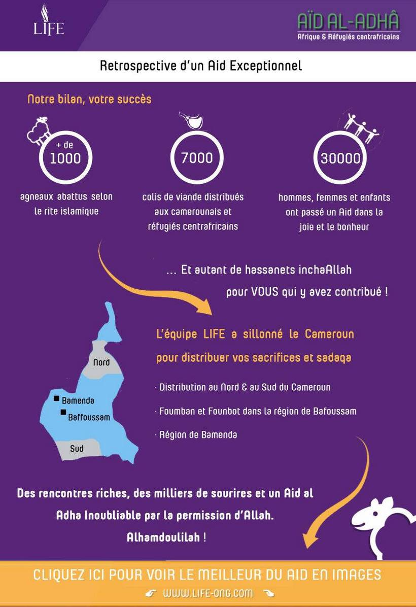 Infographie-AidAlAdhaBILAN