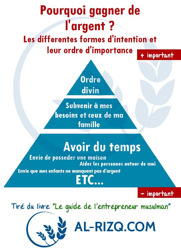 pyramide-1